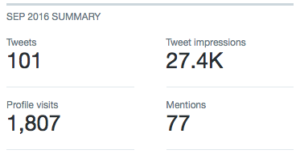 twitter-analytics-data
